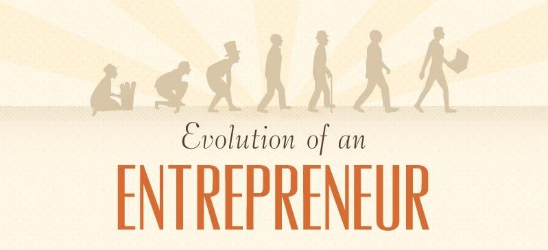 evolución del emprendedor