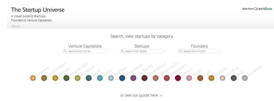 universo startup