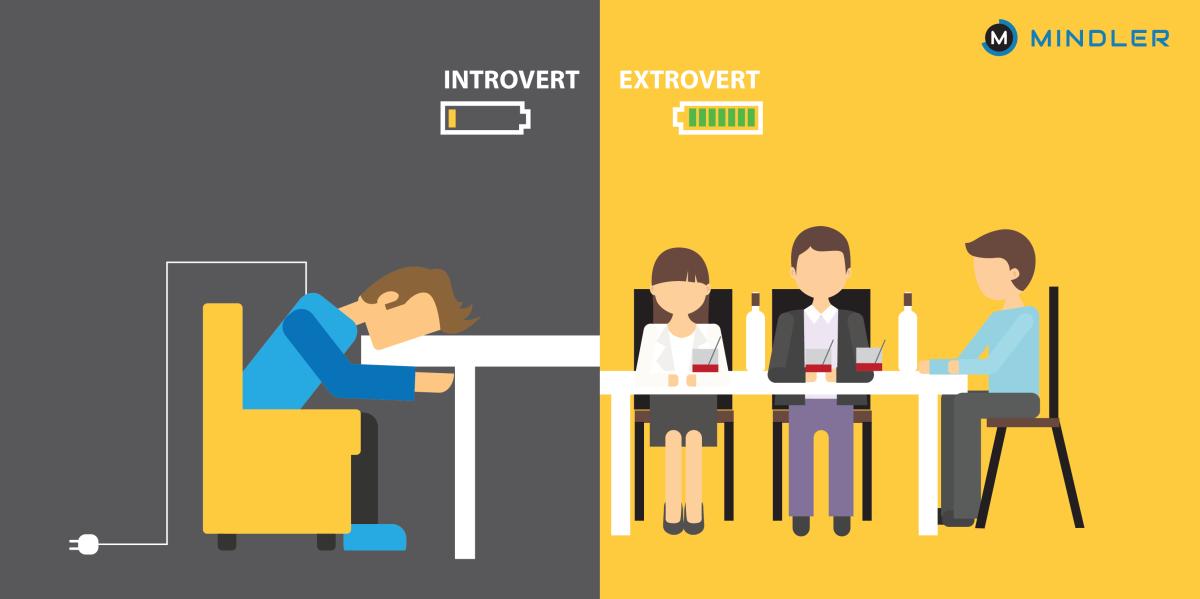 ¿Quién se Desempeña Mejor en el Trabajo, Introvertidos o Extrovertidos?